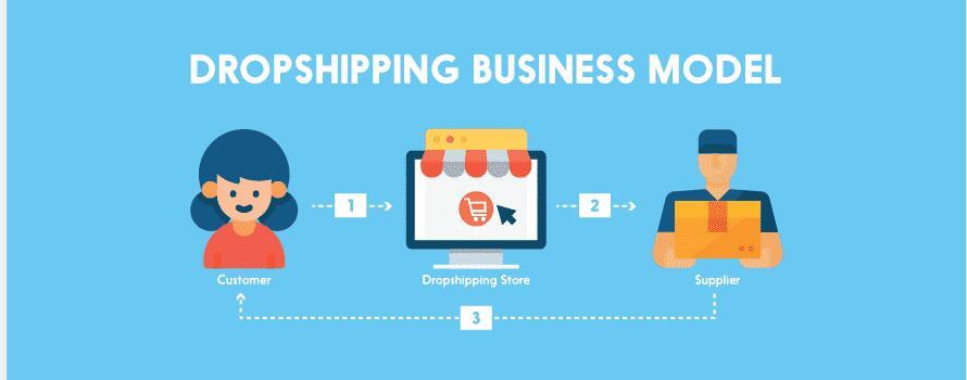 Dropshipping-Epacket-China