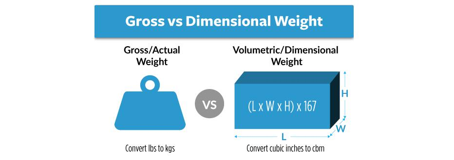 volume charge weight